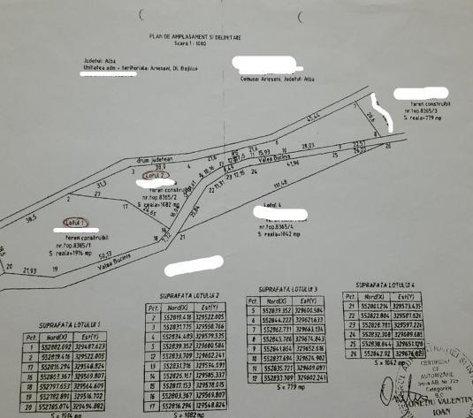 Oportunitate! Teren 3000 mp in zona Arieseni (ID: 1094)